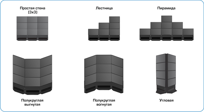 Функциональная схема DEPO VIdeoCube