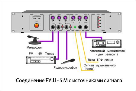 Соединение РУШ - 5 М с источниками сигнала